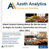 Azoth Analytics Releases 2016-2021 Global Contract Catering Market Report - Global Contract Catering Market (By End-Use Sector, By Region, By Country): Opportunities and Forecasts (2016- 2021) - AzothAnalytics.com